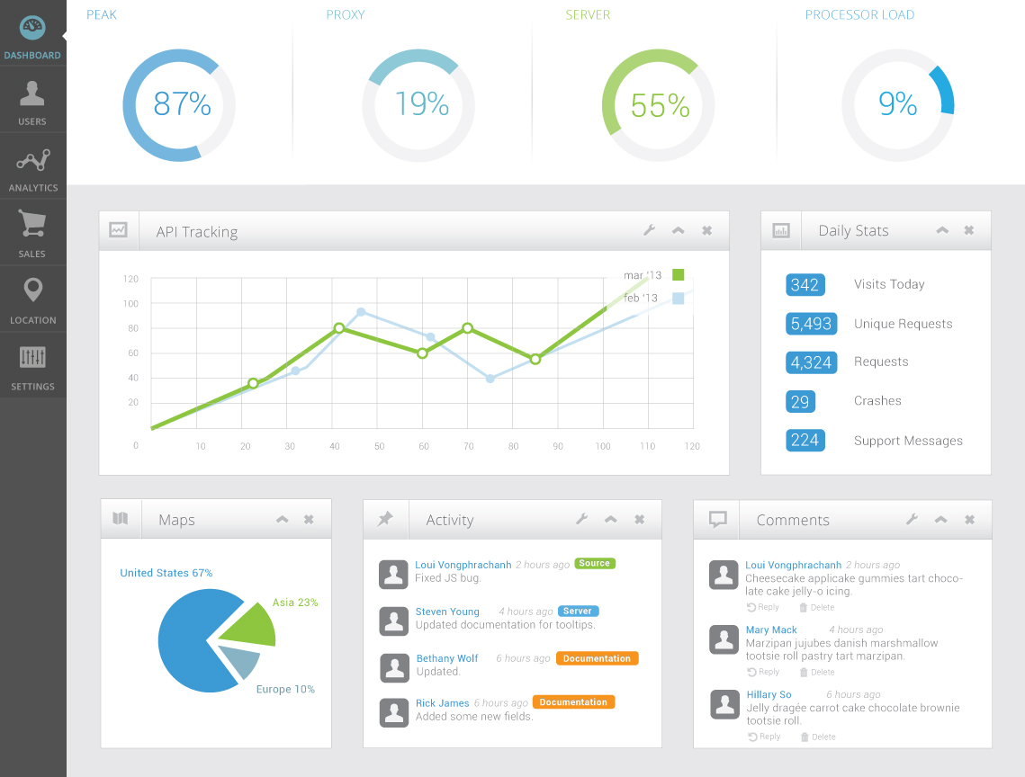 Flat Web Design Dashboard